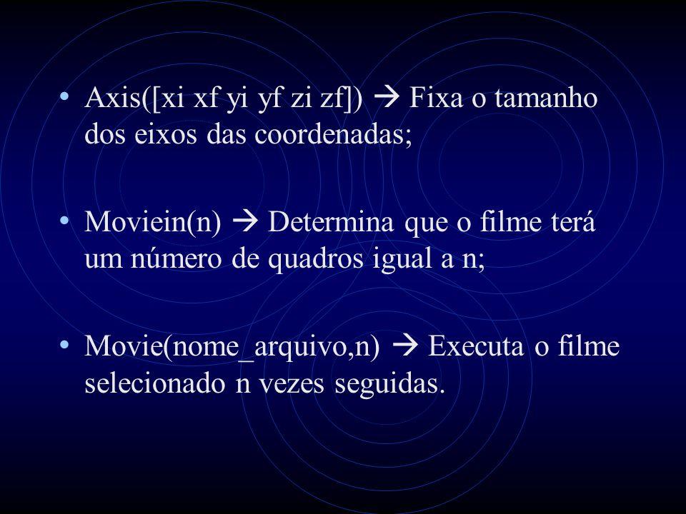Axis([xi xf yi yf zi zf])  Fixa o tamanho dos eixos das coordenadas;